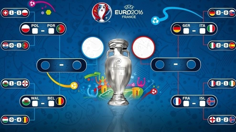 Euro 2016 Quarter Finals Odds